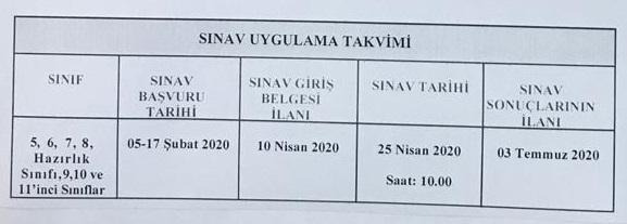20220 İOKBS bursluluk sınavı başvuruları